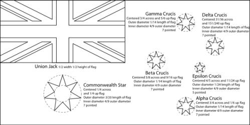 flag_of_australia_template